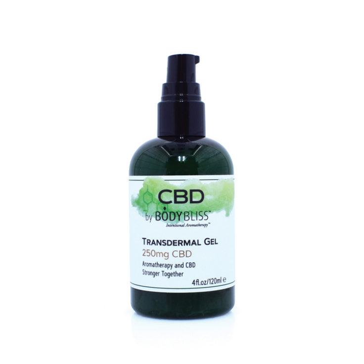 CBD Transdermal Magnesium Gel with 250 mg CBD